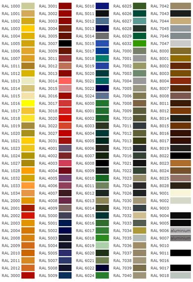 Poedercoaten RAL-kleuren - Snaas Groep